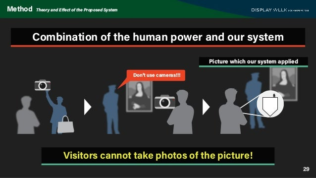 29 Method Theory and Effect of the Proposed System Don't use cameras!!! Combination of the human power and our system Pictu...