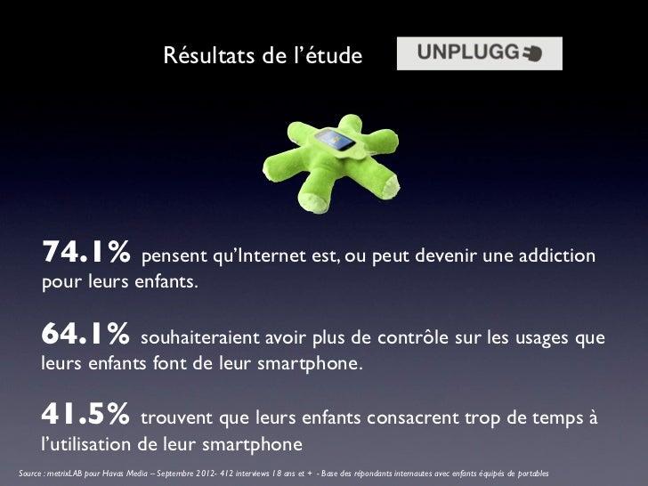 Résultats de l'étude      74.1% pensent qu'Internet est, ou peut devenir une addiction      pour leurs enfants.      64.1%...