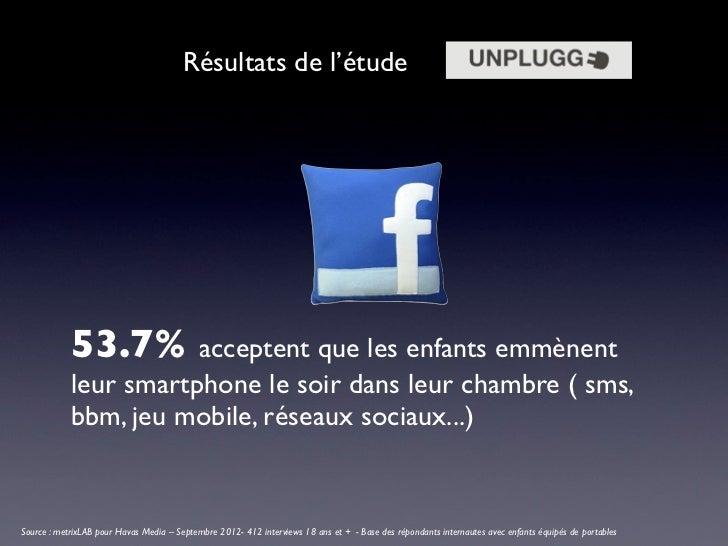 Résultats de l'étude            53.7% acceptent que les enfants emmènent            leur smartphone le soir dans leur cham...