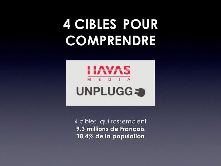 4 CIBLES POURCOMPRENDRE 4 cibles qui rassemblent  9.3 millions de Français  18,4% de la population