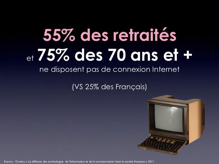 55% des retraités                  et 75% des 70 ans et +                            ne disposent pas de connexion Interne...