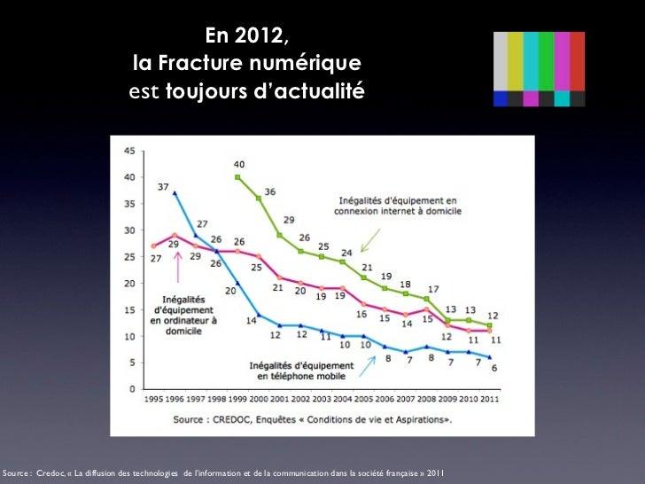 En 2012,                                  la Fracture numérique                                  est toujours d'actualitéS...