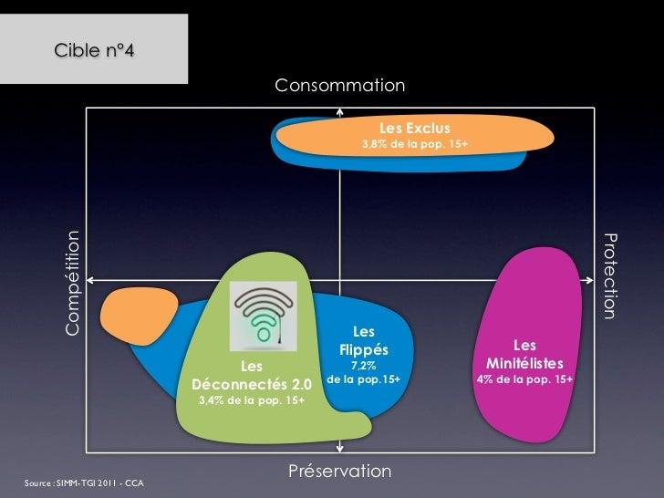           Un consommateur sélectif de médias,         libre dans ses choix de consommation.     Libre de se connecter p...