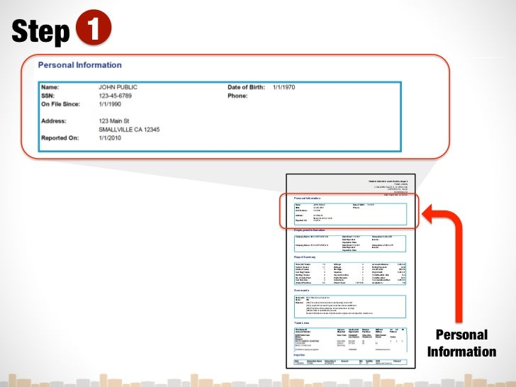 Unraveling a renters credit report step 1 conrm their identity thecheapjerseys Image collections