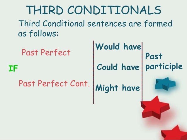 Unreal Conditionals