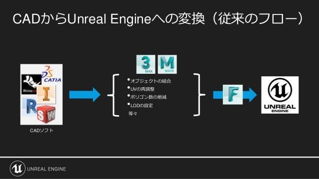 Unreal Studio 4 22 最新情報