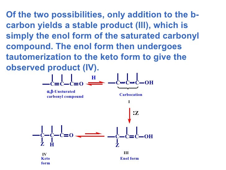 saturated and unsaturated compound pdf