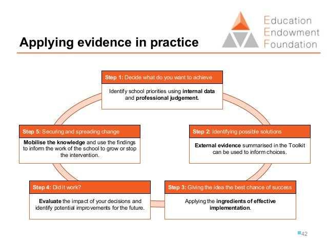 Step 1: Decide what you want to achieve • Capacity to analyse school level data – reading between the lines • Benchmark pe...