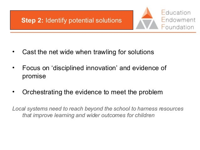 Step 2: Identify potential solutions