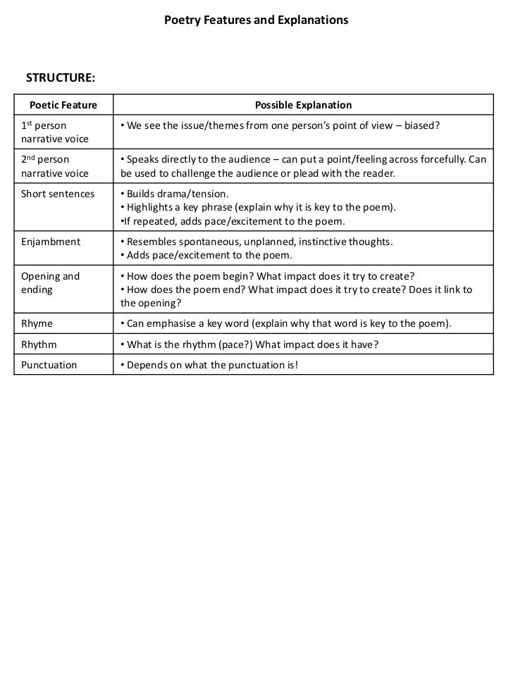 unseen poem revision handout poetry features and explanations structure