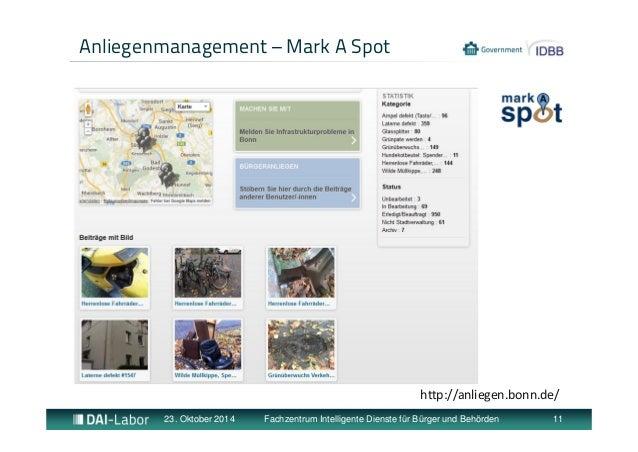 Anliegenmanagement – Mark A Spot  http://anliegen.bonn.de/  23. Oktober 2014 Fachzentrum Intelligente Dienste für Bürger u...
