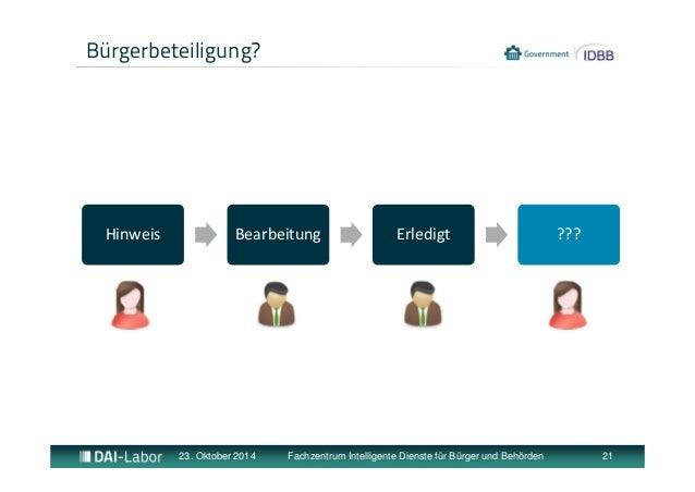 Bürgerbeteiligung?  Hinweis Bearbeitung Erledigt ???  23. Oktober 2014 Fachzentrum Intelligente Dienste für Bürger und Beh...