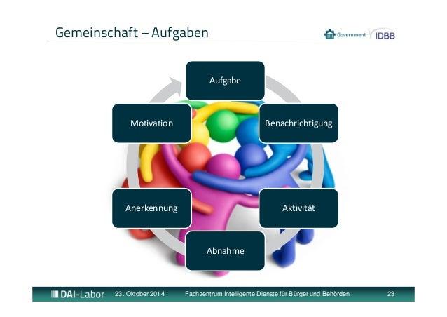 Gemeinschaft – Aufgaben  Aufgabe  Benachrichtigung  Aktivität  Abnahme  Motivation  Anerkennung  23. Oktober 2014 Fachzent...