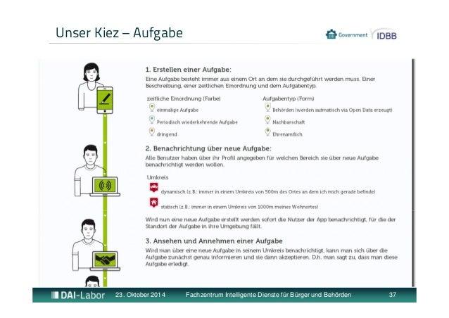 Unser Kiez – Aufgabe  23. Oktober 2014 Fachzentrum Intelligente Dienste für Bürger und Behörden 37