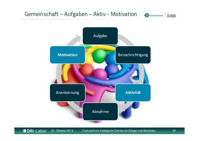 Gemeinschaft – Aufgaben – Aktiv - Motivation  Aufgabe  Benachrichtigung  Aktivität  Abnahme  Motivation  Anerkennung  23. ...