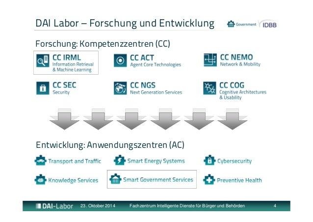 DAI Labor – Forschung und Entwicklung  Forschung: Kompetenzzentren (CC)  Entwicklung: Anwendungszentren (AC)  23. Oktober ...