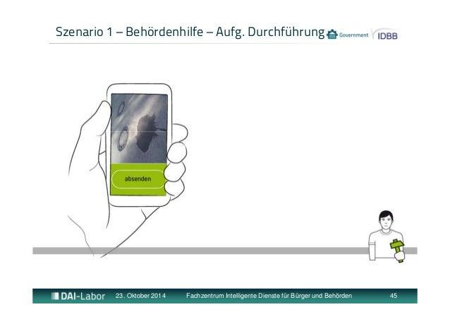 Szenario 1 – Behördenhilfe – Aufg. Durchführung  23. Oktober 2014 Fachzentrum Intelligente Dienste für Bürger und Behörden...