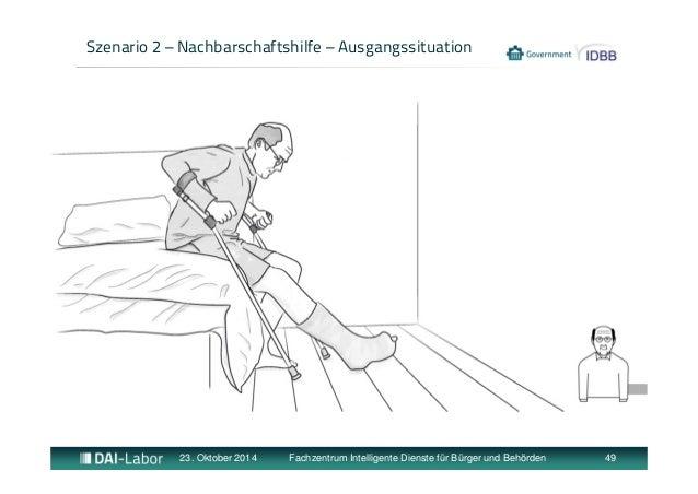 Szenario 2 – Nachbarschaftshilfe – Ausgangssituation  23. Oktober 2014 Fachzentrum Intelligente Dienste für Bürger und Beh...