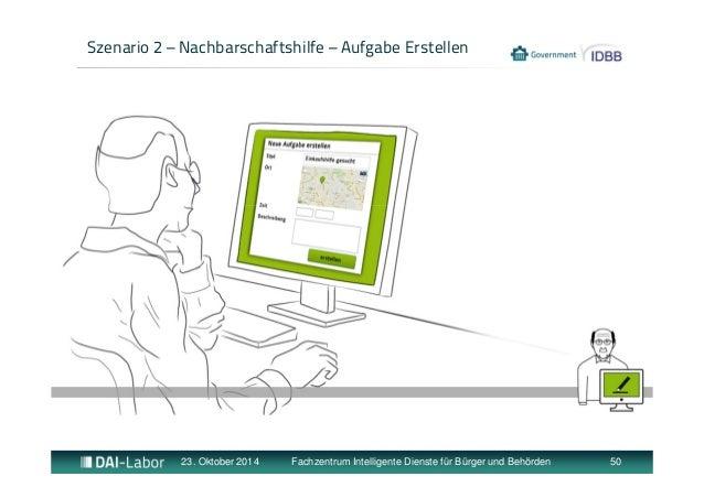 Szenario 2 – Nachbarschaftshilfe – Aufgabe Erstellen  23. Oktober 2014 Fachzentrum Intelligente Dienste für Bürger und Beh...