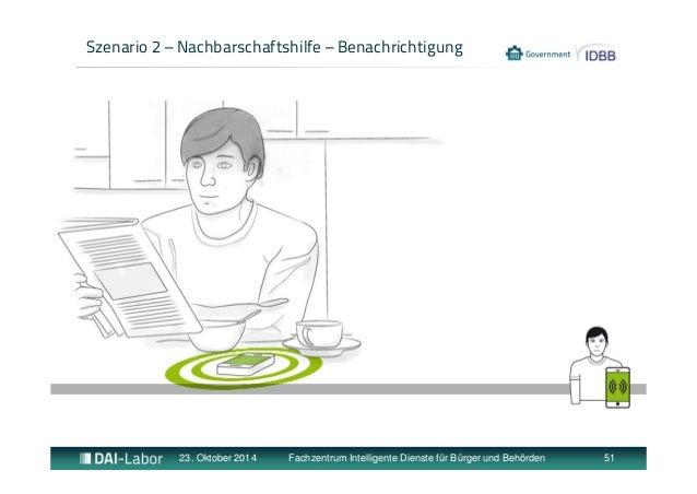 Szenario 2 – Nachbarschaftshilfe – Benachrichtigung  23. Oktober 2014 Fachzentrum Intelligente Dienste für Bürger und Behö...