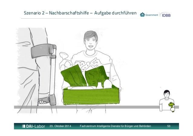 Szenario 2 – Nachbarschaftshilfe – Aufgabe durchführen  23. Oktober 2014 Fachzentrum Intelligente Dienste für Bürger und B...