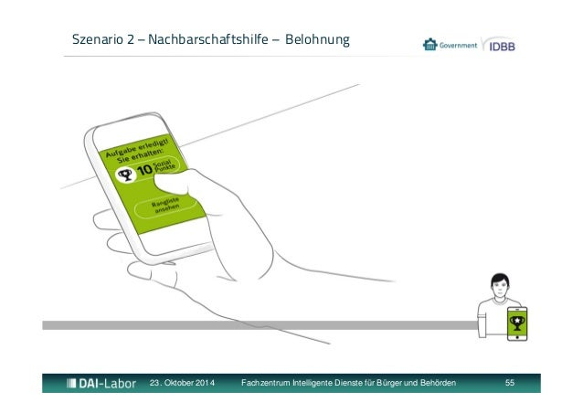 Szenario 2 – Nachbarschaftshilfe – Belohnung  23. Oktober 2014 Fachzentrum Intelligente Dienste für Bürger und Behörden 55