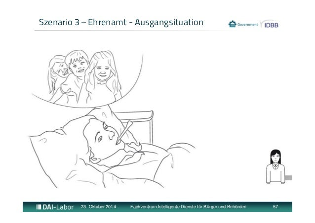 Szenario 3 – Ehrenamt - Ausgangsituation  23. Oktober 2014 Fachzentrum Intelligente Dienste für Bürger und Behörden 57