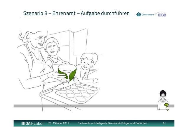 Szenario 3 – Ehrenamt – Aufgabe durchführen  23. Oktober 2014 Fachzentrum Intelligente Dienste für Bürger und Behörden 61