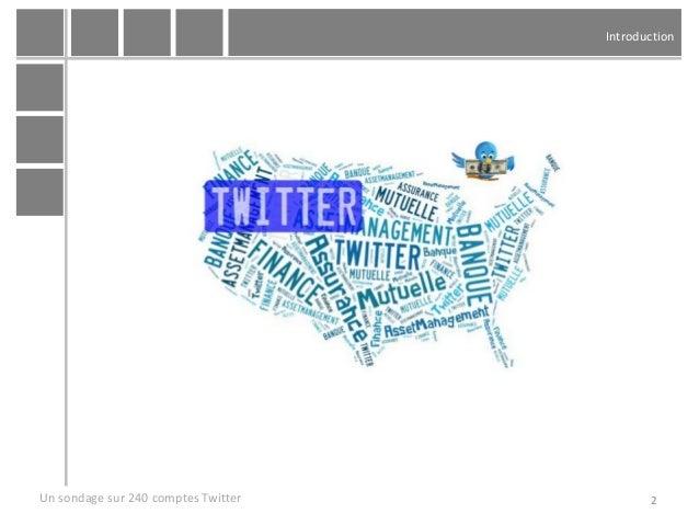 Un sondage sur 240 comptes Twitter en Banque Finance Assurance Slide 2