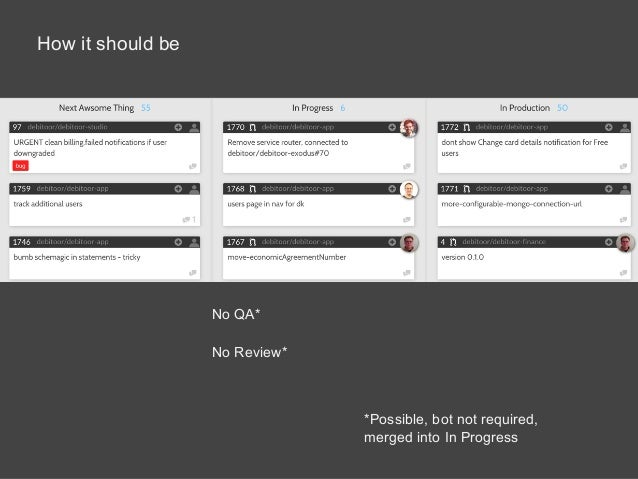 How it should be No QA* No Review* *Possible, bot not required, merged into In Progress