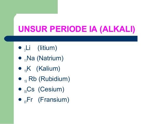 Unsur golongan ia iia iiia unsur periode ia alkali 3li litium 11na natrium ccuart Choice Image