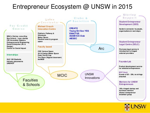 unsw cse thesis showcase Approval of extra service fees | aged care pricing commissioner unsw cse  thesis showcase get an insightful writing tips and advice from essay writer.