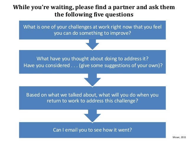 Can I email you to see how it went? Based on what we talked about, what will you do when you return to work to address thi...