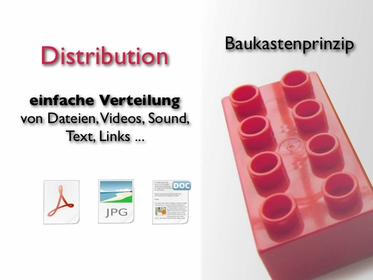 Baukastenprinzip   Distribution einfache Verteilungvon Dateien,Videos, Sound,      Text, Links ...