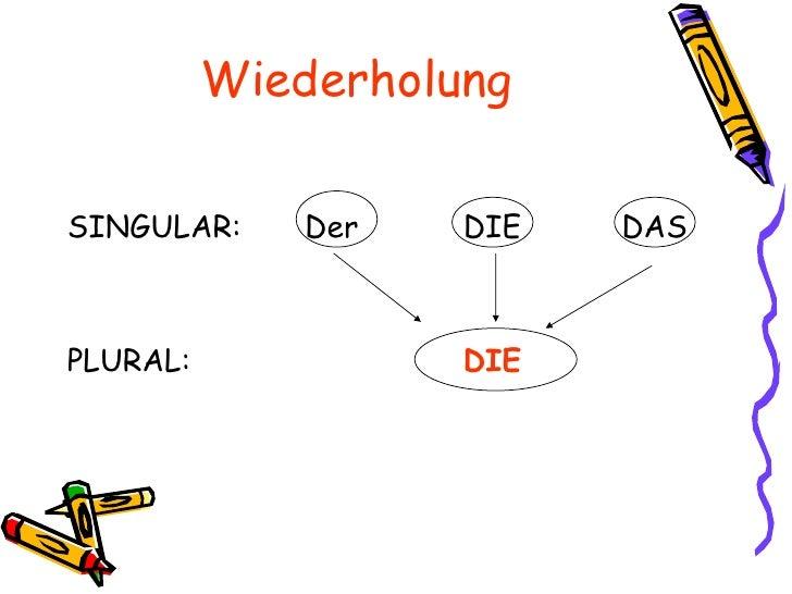 Wiederholung <ul><li>SINGULAR:  Der DIE DAS </li></ul><ul><li>PLURAL:  DIE </li></ul>