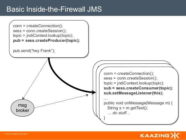Basic Inside-the-Firewall JMS         conn = createConnection();         sess = conn.createSession();         topic = jndi...