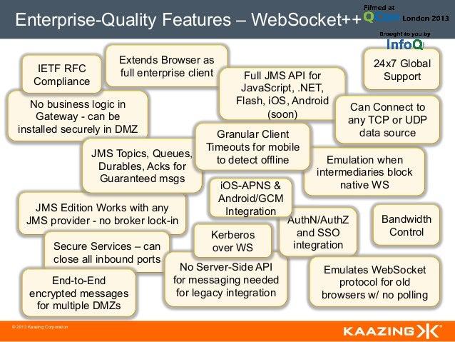 Enterprise-Quality Features – WebSocket++                                  Extends Browser as                             ...