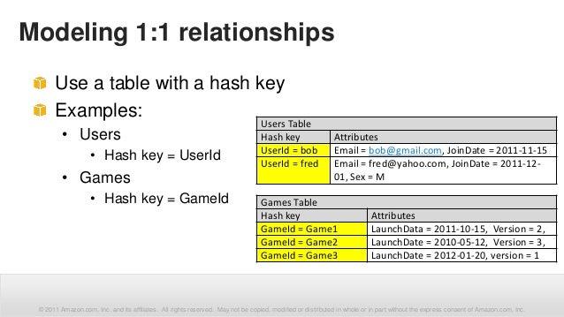 Sex game number key 1