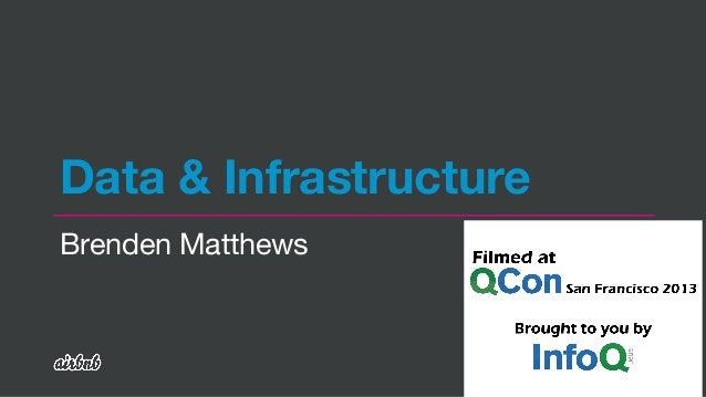 Data & Infrastructure Brenden Matthews