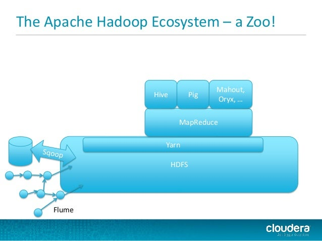 What Can Hadoop Do For You