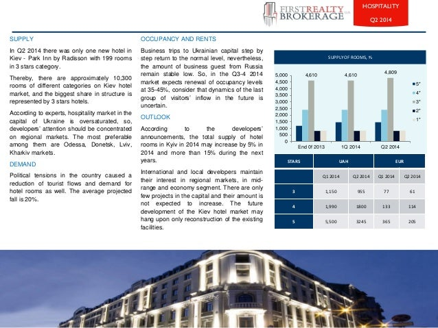 SUPPLY  In Q2 2014 there was only one new hotel in  Kiev - Park Inn by Radisson with 199 rooms  in 3 stars category.  Ther...