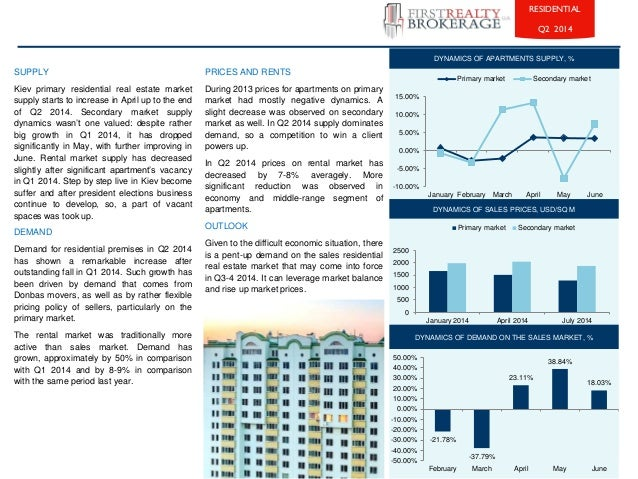SUPPLY  Kiev primary residential real estate market  supply starts to increase in April up to the end  of Q2 2014. Seconda...