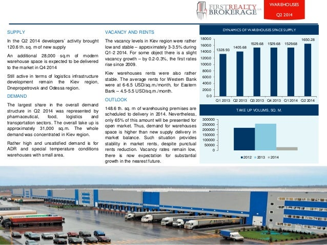 SUPPLY  In the Q2 2014 developers' activity brought  120.6 th. sq. m of new supply  An additional 28,000 sq.m of modern  w...