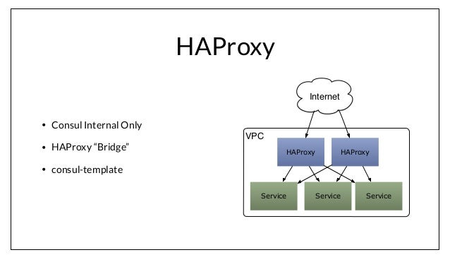 Consul service oriented at scale for Consul template haproxy
