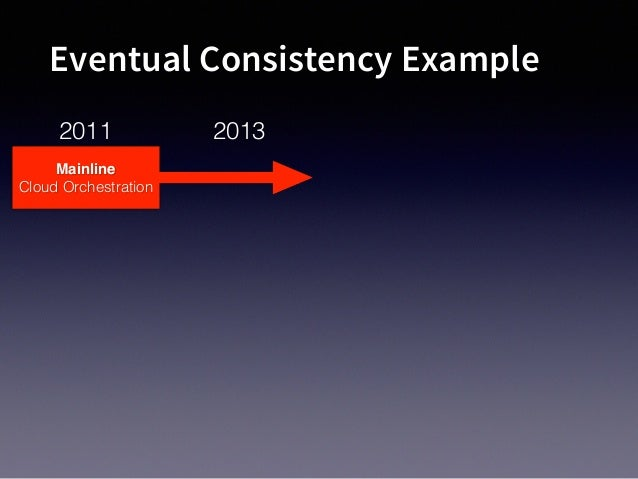 Eventual Consistency Example Mainline Cloud Orchestration 2011 2013 Insight Engineering CD Automation