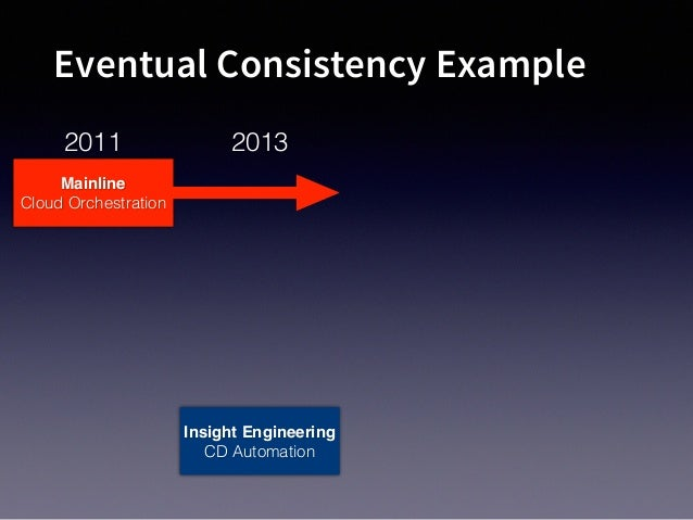 Eventual Consistency Example Mainline Cloud Orchestration 2011 2013 Insight Engineering CD Automation 2014 Mainline CD Aut...