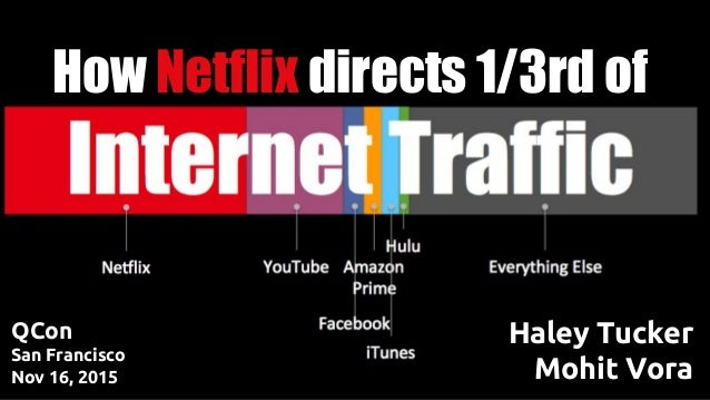 How Netflix directs 1/3rd of Haley Tucker Mohit Vora QCon San Francisco Nov 16, 2015
