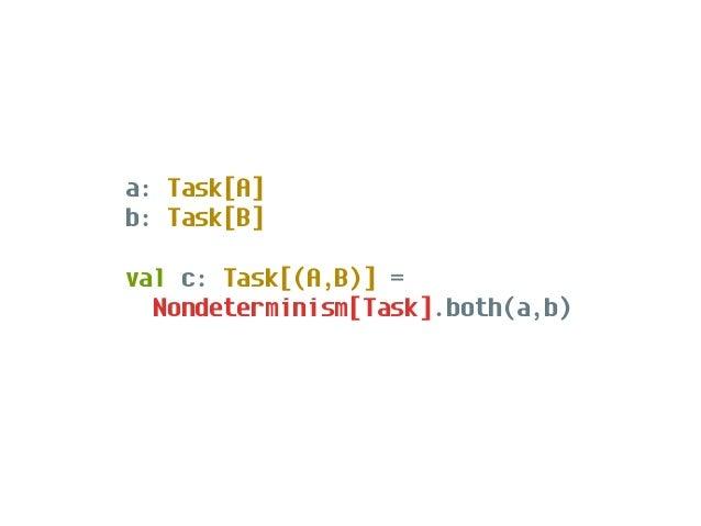a: Task[A] f: A => Task[B] val b: Task[B] = a flatMap f