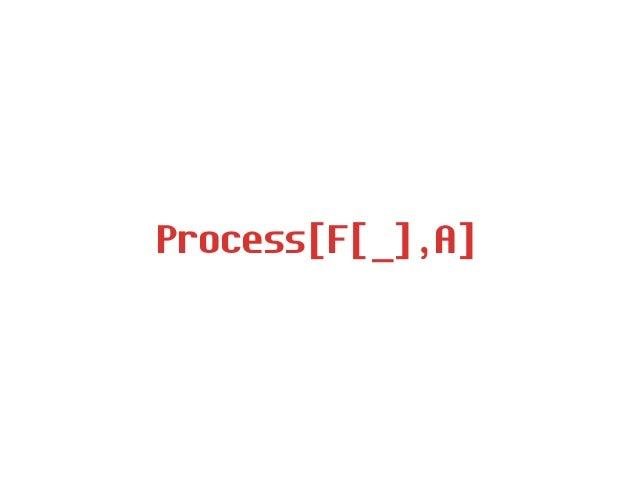 Process[Task,A]