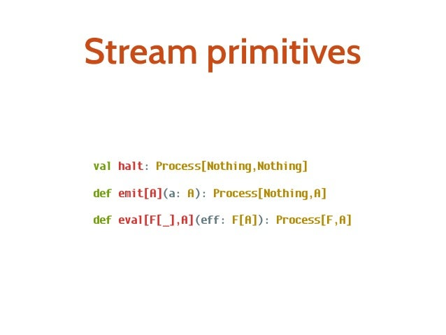 Process.eval( Task.delay(readLine) ): Process[Task,String]